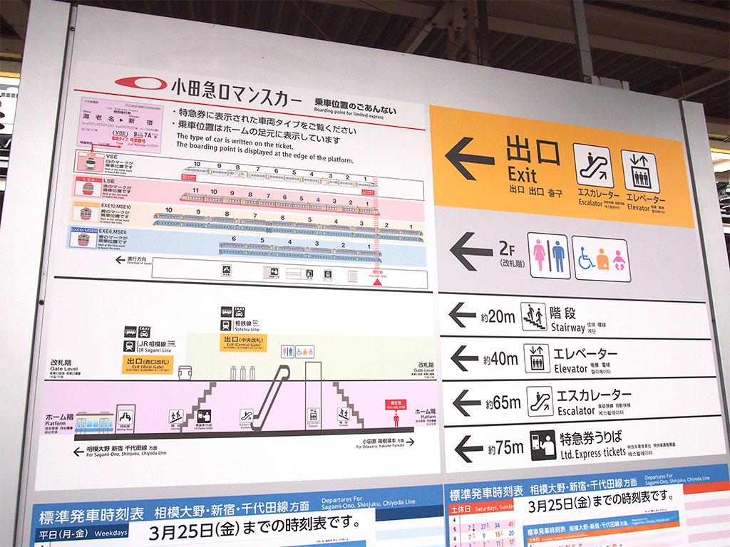 案内板(乗車位置と特急券うりばの案内が)