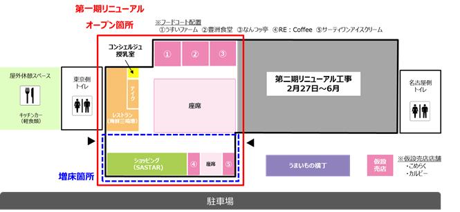 東名 海老名SA(下り)第一期リニューアルオープン 平面図