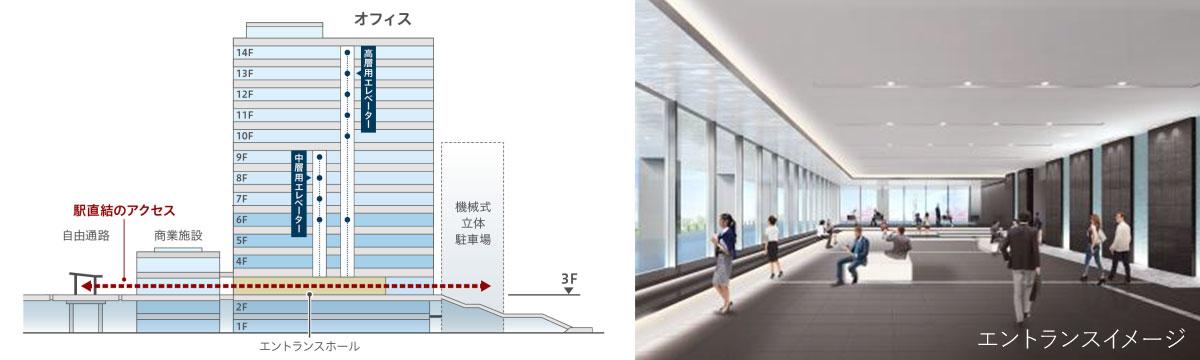 ViNA GARDEN (仮称)オフィス棟 断面図・エントランスイメージ